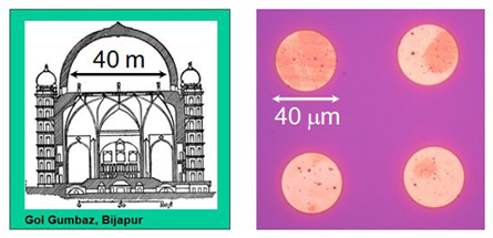 Left: cross section of the Gol Gumbaz. Right: optical image of sample